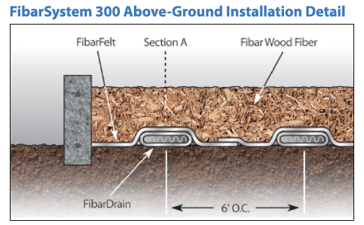 Fibar SYSTEM 300 Engineered Wood Fiber