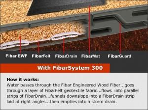 FibarFelt Filter Fabric