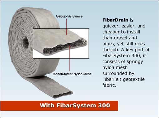 FibarDrain